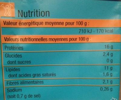 Hachés de la mer Colin Citron et Persil - Nutrition facts - fr