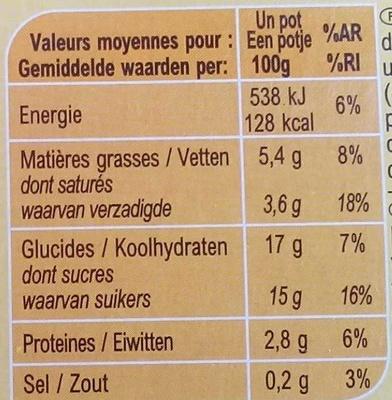 liégeois à la crème fraîche - Nutrition facts