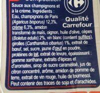 Sauce champignons a la creme fraiche - Ingrédients - fr