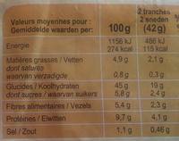 Pain de mie Moelleux - Informations nutritionnelles - fr