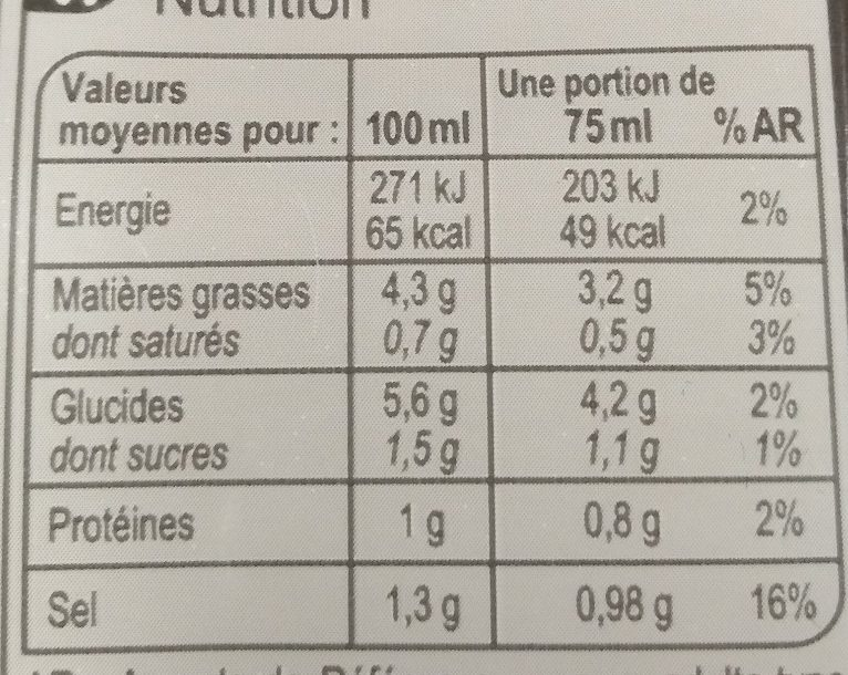 Sauce pour viande Poivre - Carrefour - Voedingswaarden
