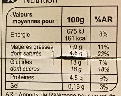 Crème aux œufs - Saveur vanille - Informations nutritionnelles