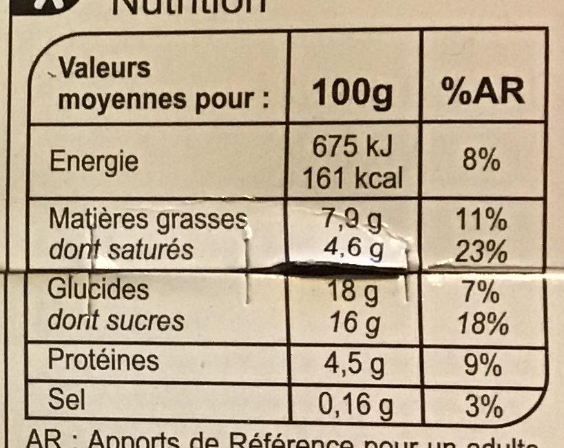 Crème aux œufs - Saveur vanille - Nutrition facts