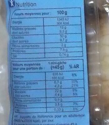 Mini Gâches pur beurre - Informations nutritionnelles