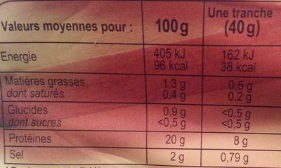 Blanc de poulet  Fumé - Nutrition facts