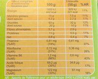 Biscuit Vitalité - Informations nutritionnelles - fr