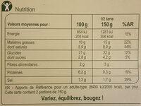 Tarte Fine, Noix de Saint-jacques et Courgettes grillées - Voedingswaarden - fr