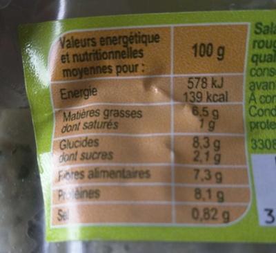 Lentilles Aux petits lardons - Informations nutritionnelles - fr
