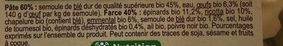 Ravioli Epinard Ricotta, - Ingredients