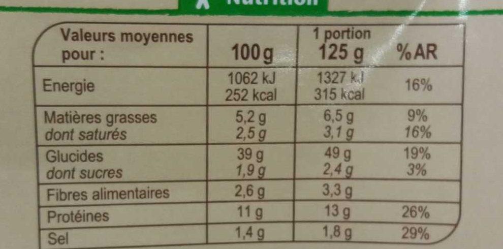 Ravioli Epinard Ricotta, - Nutrition facts