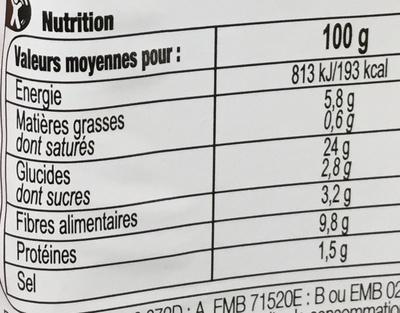 Poulet Poivrons Grillés Pain de mie complet - Informations nutritionnelles