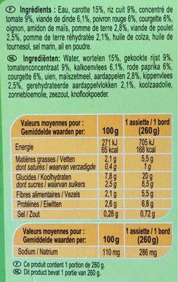 Légumes et volaille à la Basquaise Carrefour Baby - Informations nutritionnelles