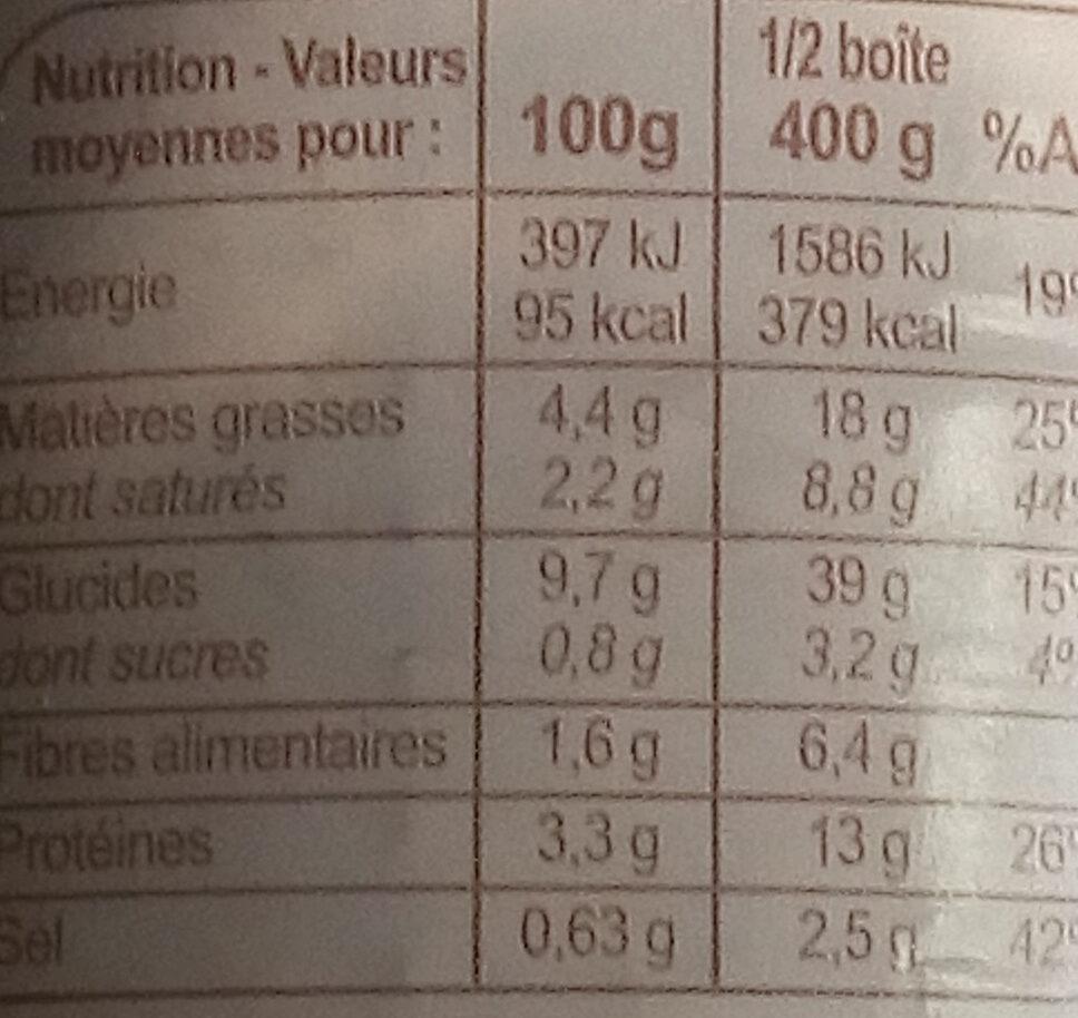 Tartiflette a la creme fraiche - Informations nutritionnelles - fr