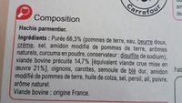 Hachis Parmentier - Ingredients