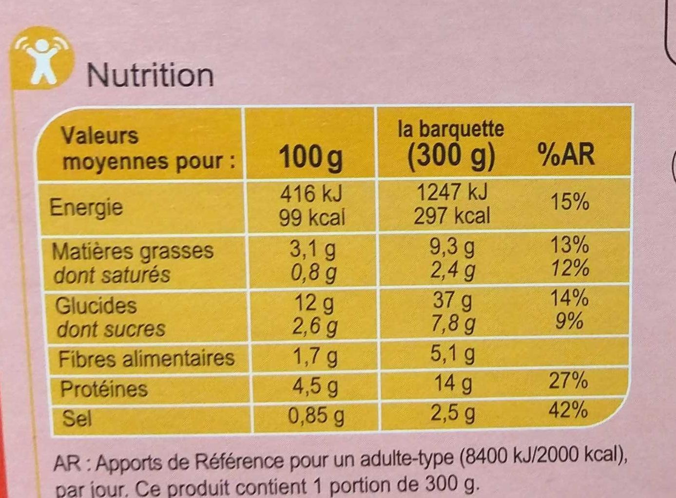 Ravioli pur bœuf - Nutrition facts - fr