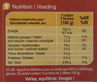 Crêpes Emmental - Nutrition facts