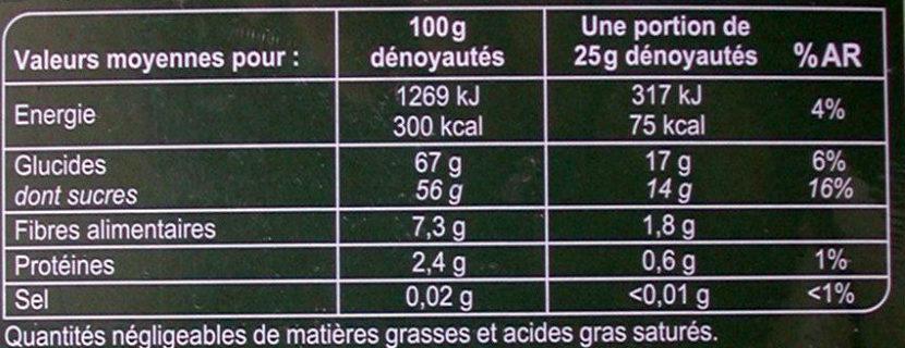 Dattes avec noyaux - Informations nutritionnelles