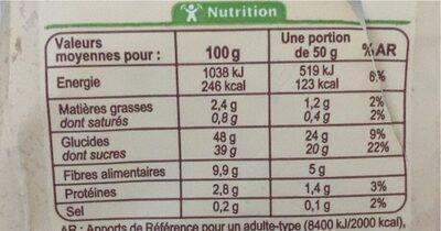 Figues moeleuses - Informations nutritionnelles - fr