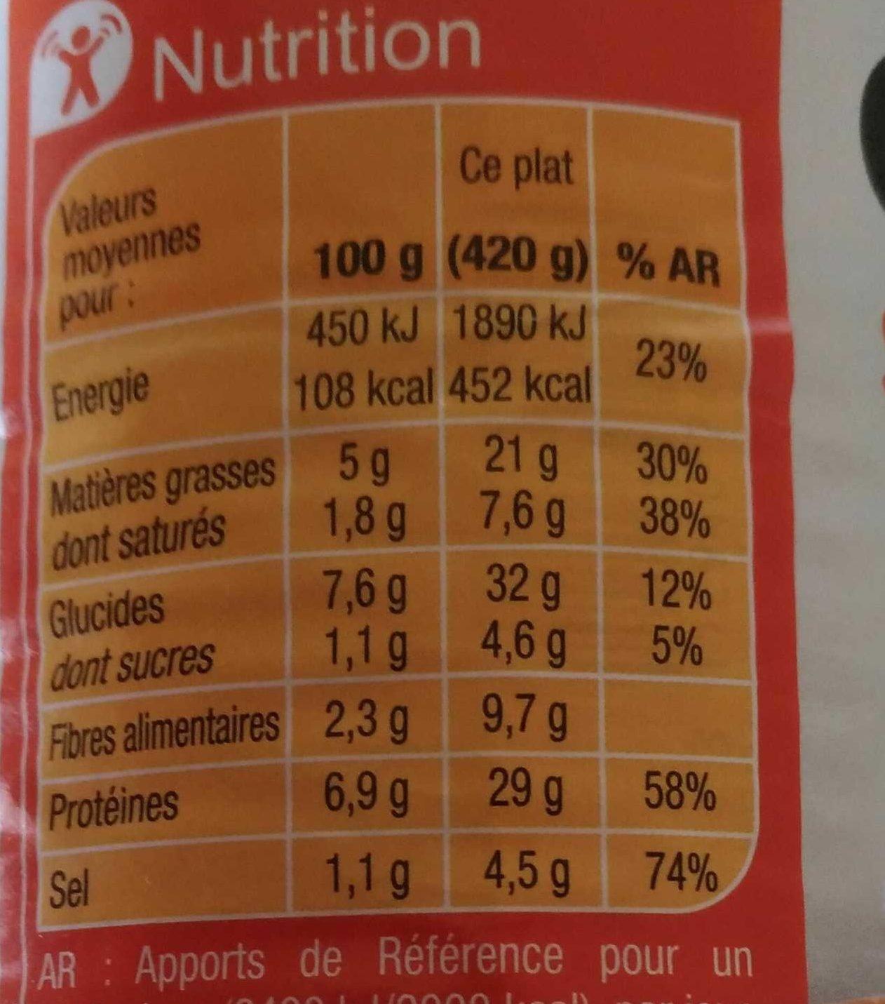 Saucisses aux Lentilles Cuisinées - Informations nutritionnelles