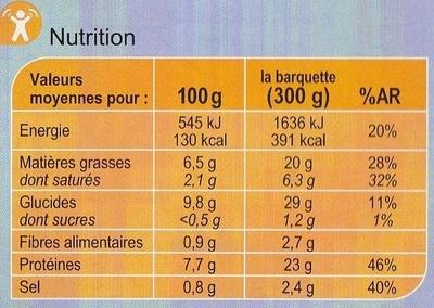 Saumon et Tagliatelles aux Oeufs - Informations nutritionnelles - fr