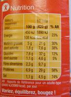Saucisses aux Lentilles Cuisinées - Nutrition facts