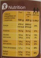 Petit salé aux lentilles, aux lardons et petits oignons - Nutrition facts - fr