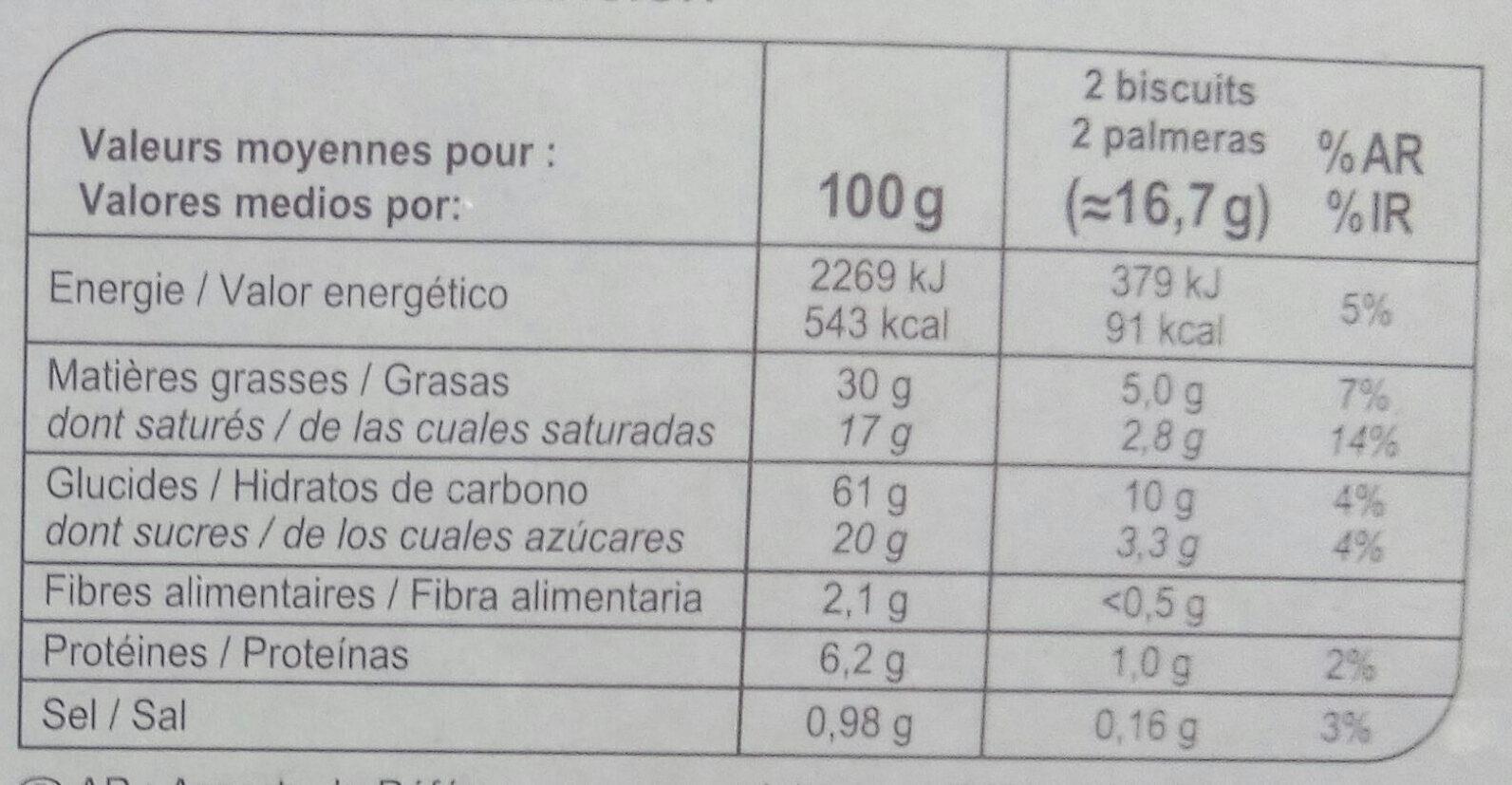 Les palmiers - Información nutricional - es