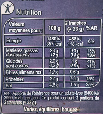 Pavé au Poivre - Voedingswaarden