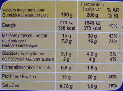 Saumon, sauce Beurre Citron, Surgelé - Voedingswaarden - fr