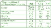 Tagliatelles aux œufs frais - Informations nutritionnelles