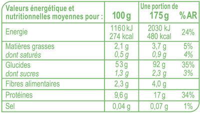 Tagliatelles aux œufs frais - Informations nutritionnelles - fr