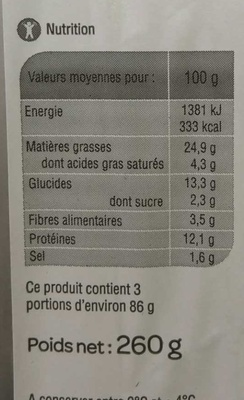 Cake au Saumon - Nutrition facts