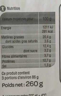 Cake au Thon - Informations nutritionnelles