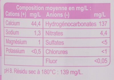 Eau des Alpes - Nutrition facts - fr