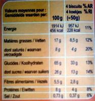 P'tit dej - Nutrition facts - fr