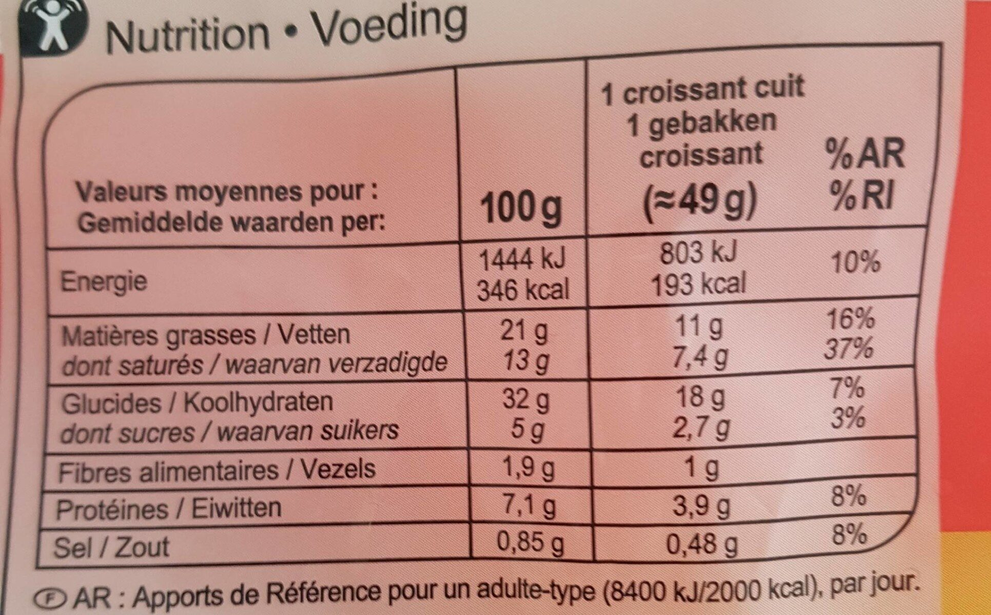 Croissants - Nutrition facts - fr
