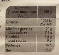 Boulettes au Boeuf - Nutrition facts