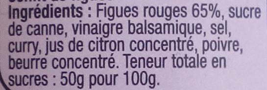 Confit de figues - Ingredientes