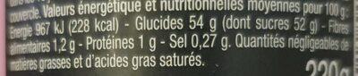Confit de figues - Información nutricional - fr