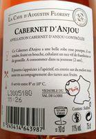 75CL CABERNET ANJOU ROSE - Ingredients