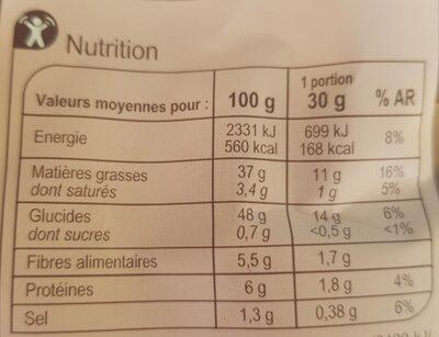 Chips, Recette à l'Ancienne - Informations nutritionnelles - fr