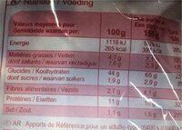 Tortellini Farci de Viande - Valori nutrizionali - fr