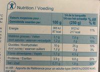Hachis parmentier - Valori nutrizionali - fr