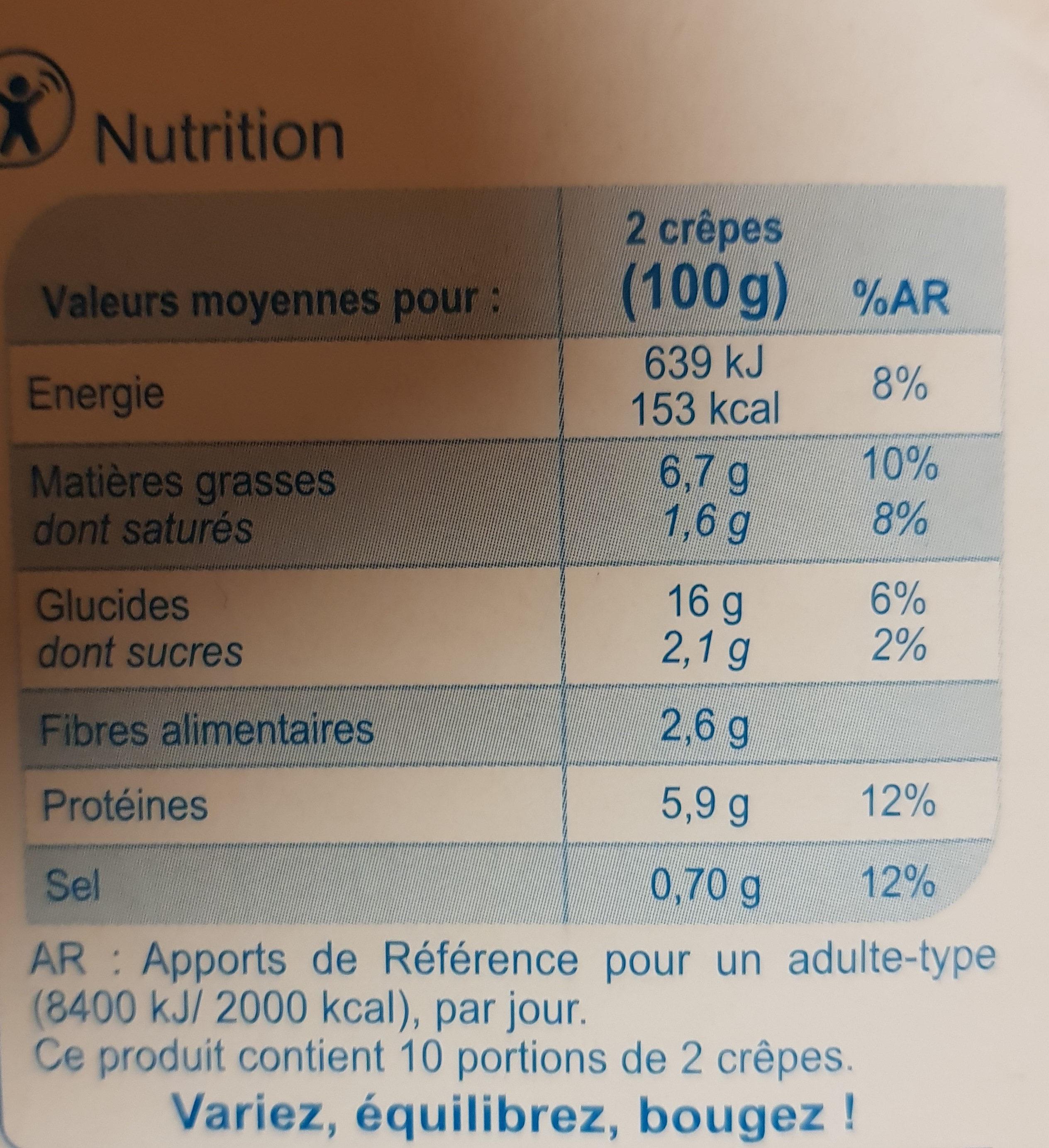 20 Crêpes - Informations nutritionnelles
