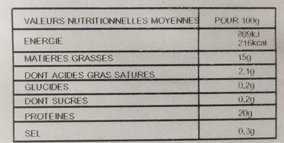 Carpaccio de Bœuf Finement Tranché à l'Huile d'olive & Ccitron - Valori nutrizionali - fr