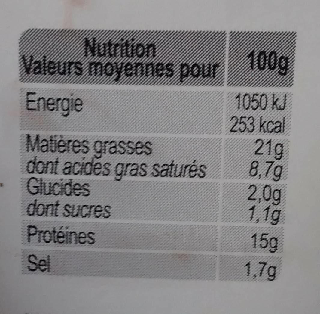 Farce à légumes pur porc - Nutrition facts