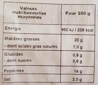 Chair à saucisse - Informations nutritionnelles - fr