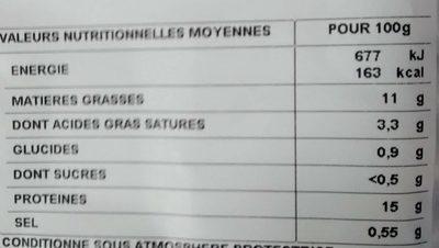 Brochettes de porc gourmandes - Informations nutritionnelles