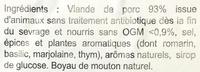 Chipolatas aux herbes - Ingredients