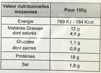Chipolatas aux herbes - Nutrition facts